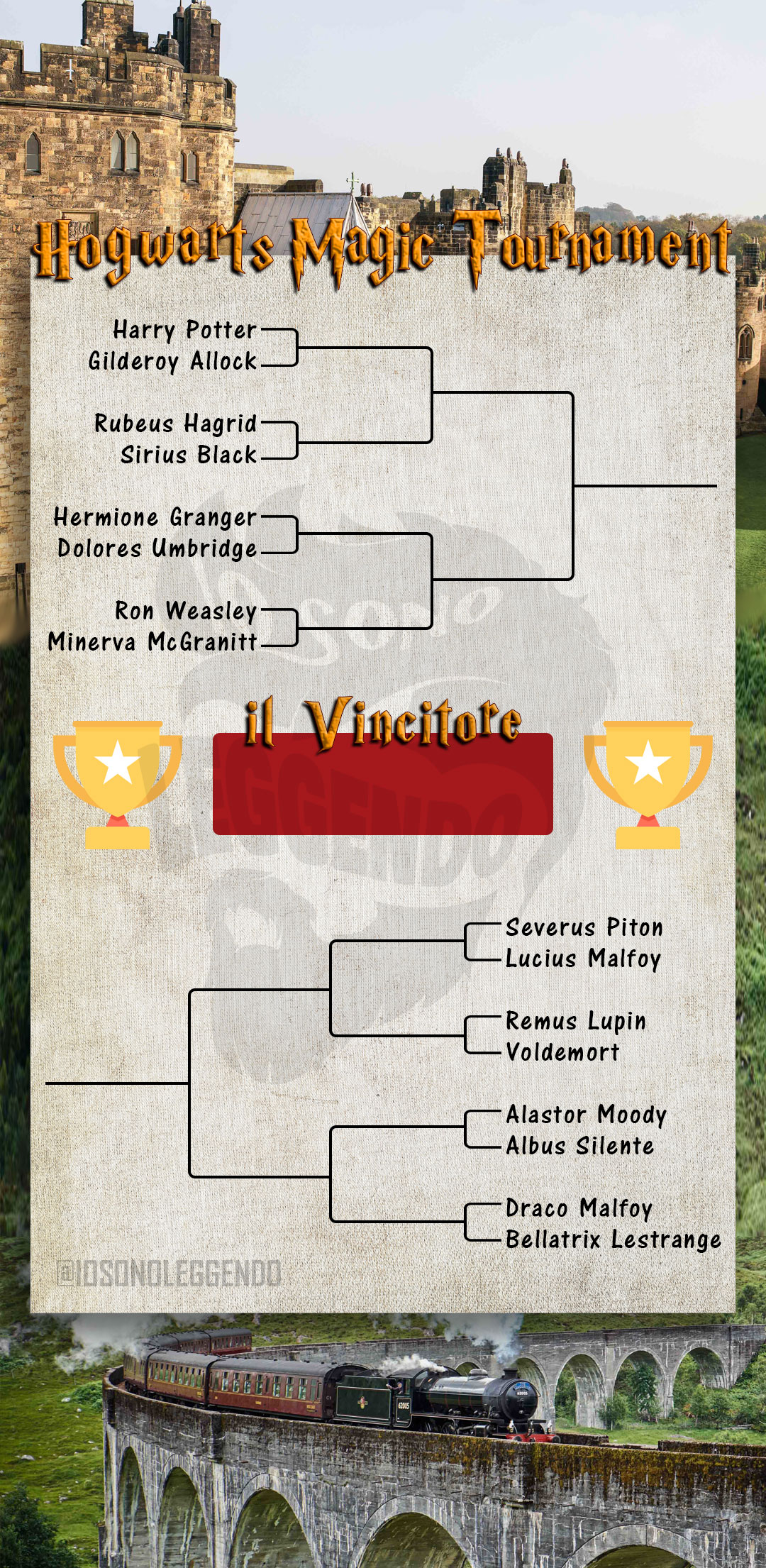 Hogwarts Magic Tournament